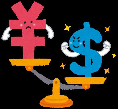 円ドルの通貨を自動で換算表示するWordPressプラグインAuto Currency Converterを公開しました