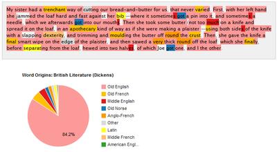 語源別に英文を色分け、可視化で見えてくる英語の成り立ち