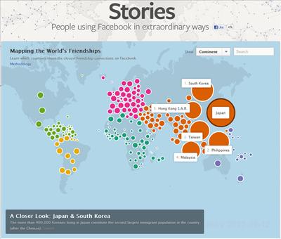 フェイスブックのつながりから国と国の間の関係度を抽出したインタラクティブ・マップ