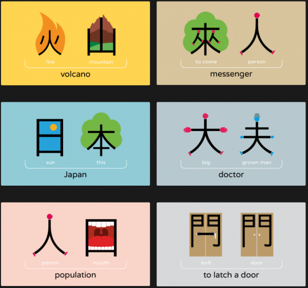 chineasy-words