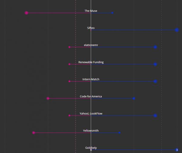 it-engineer-gender-chart-2.png