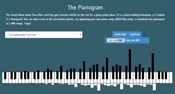 pianogram-la-campanella