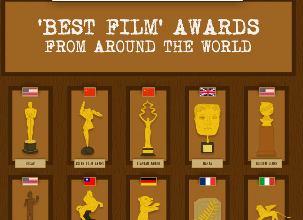 best-film-awards-trophy