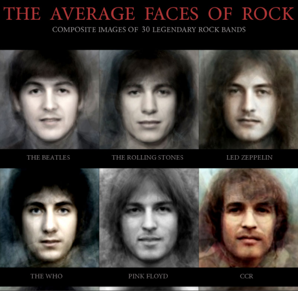 the-average-face-of-rock