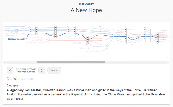 star-wars-character-chart-1