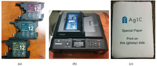 2d-fingerprint-hack-items