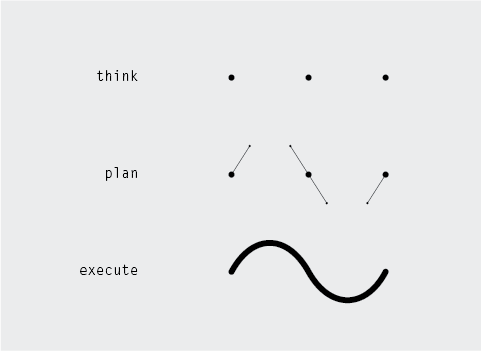 ishac-bertran-think-plan-execute