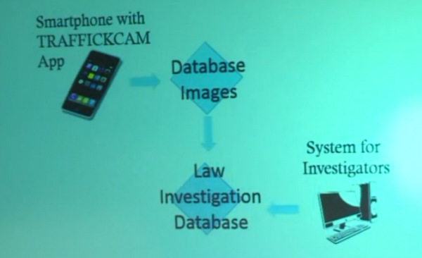 traffickcam-diagram