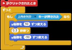 scratchblocks – Scratch プログラムをテキストファイルから生成