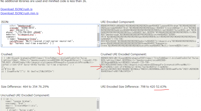 JSONCrush – JSONをURIに圧縮して載せるためのライブラリ